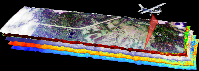 Hyperspectral imagery captured for ABoVE during a flight of the AVIRIS-NG instrument over the Alaskan arctic.