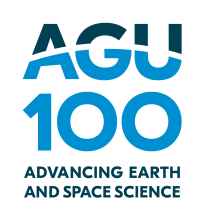 AGU 100 Advancing Earth and Space Science